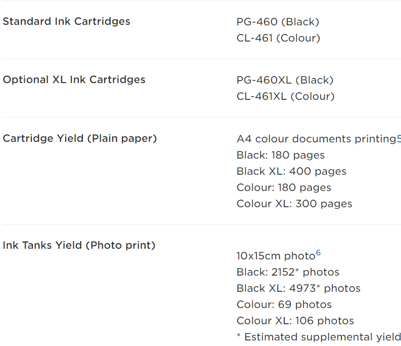 Canon PIXMA TS5340 Ink Cartridges